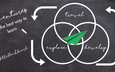 Case Study: Flooglebinder – using social media to reach decision-makers